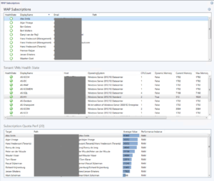 Dashboard for Windows Azure Pack tenants in SCOM